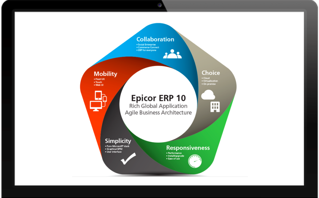 Epicor Functionality